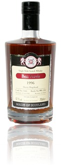 Ben Nevis 1996 - Malts of Scotland