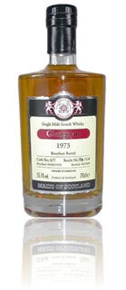 Glengoyne 1973 36y - Malts of Scotland