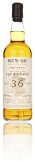 Inchgower 1974 Master of Malt